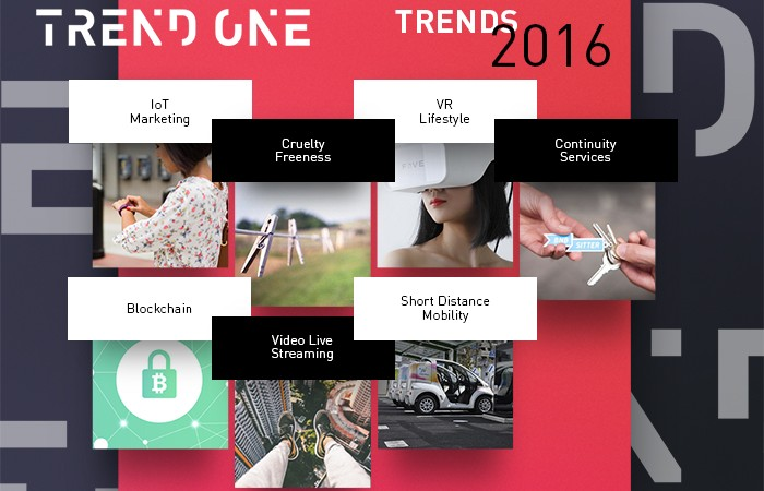Unsere Trends 2016